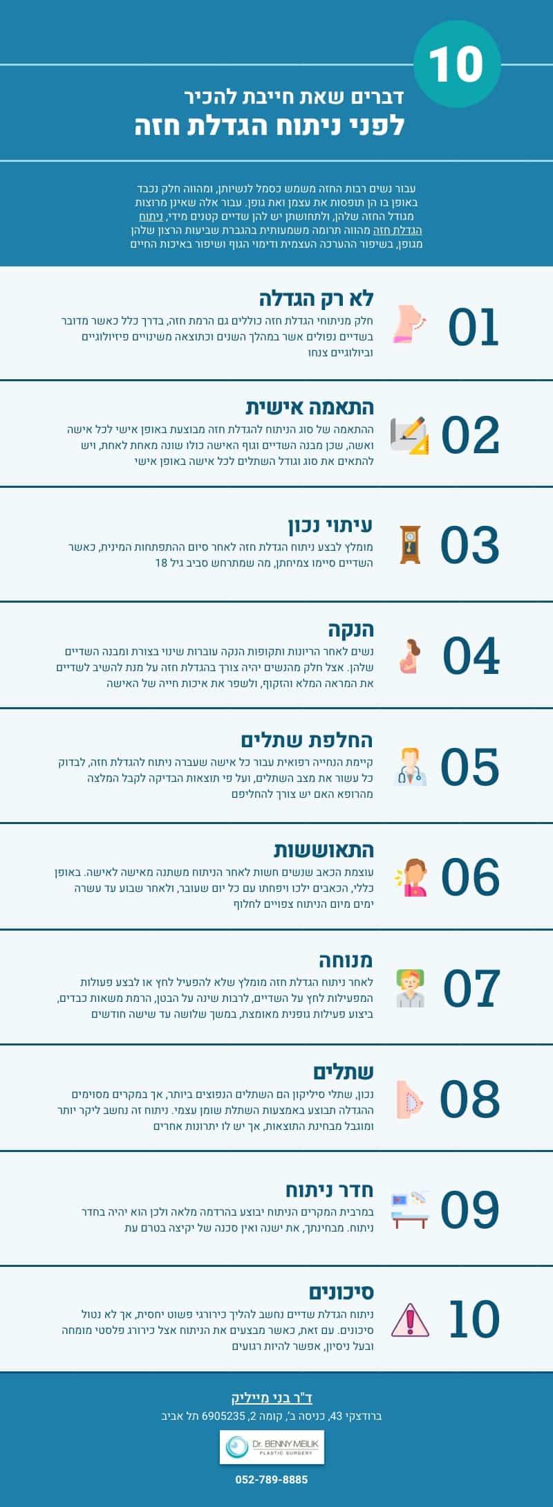10 עובדות חשובות על ניתוח הגדלת חזה