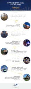 8 אטרקציות מומלצות בדיסנילנד פריז