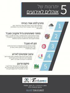 5 יתרונות של אוהלים לאירועים