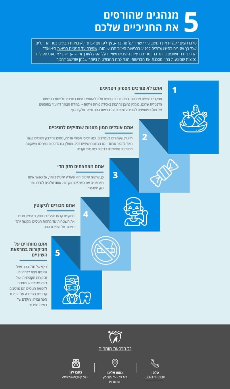 5 מנהגים שהורסים את החניכיים שלכם