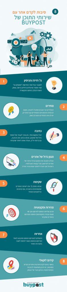8 סיבות לקדם אתר עם שירותי התוכן של BUYPOST